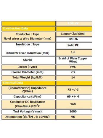 کابل آنتن مدل 1.5C2V-10m
